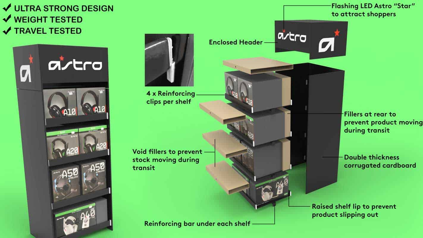 Genesis Retail Displays pos display manufacturer in Australia for custom designs for a pre packed cardboard shipper that is displayed in stores