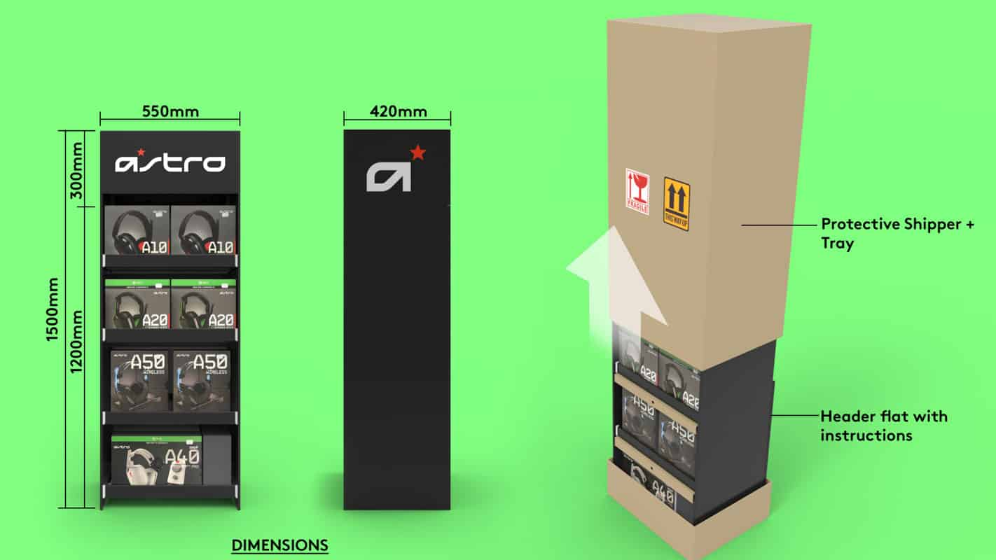Genesis Retail Displays pos display manufacturer in Australia for custom designs for a pre packed product shipped in a cardboard stand